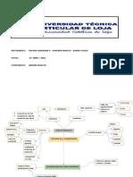 Administracion-mapa-mental.docx
