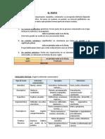 SÍNTESIS-TEÓRICA-1-5-COMUNICACIÓN-4