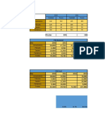 Macro economia_PIB NOMINAL-PIB REAL.xlsx (1)