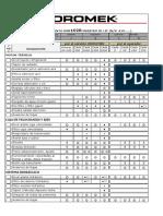 Plan de mantenimiento HMK 102B Maestro JD+ZF