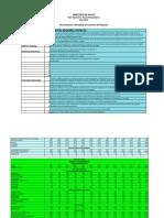 Evaluacion_pao_2014