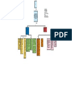 Mapa conceptual IDE.pdf