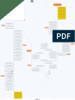 Fe (Hierro).pdf
