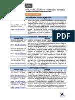 ST-CNTPE Protocolos para la reactivación económica (al 14.05.2020)