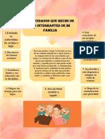ESQUEMA DE CUIDADOS COMUNICACION ARIANA SANCHEZ.M.pdf