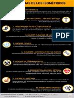 10-VENTAJAS-DE-LOS-ISOMÉTRICOS-.pdf