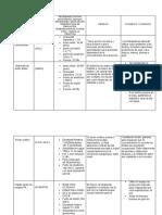 tabla de seguridad lab 1.docx