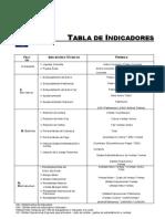 TABLA_DE_INDICADORES-convertido
