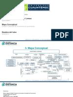 Segunda Emerita Guerrero Lemus 2.2 Mapa Conceptual