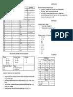 Tabela 1 - Alfabeto e artigos.pdf