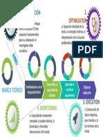 organizaU5.pdf