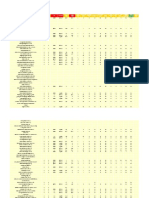 Consolidado De Proveedores a Nivel Nacional (OS SP)