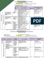 BTP Biologia I - II (año de fundamento)Modificado