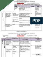 BTP Quimica I - II (año de fundamento) Modificado