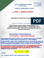 1 UNIDAD 2 DESTILACION 2000.pdf