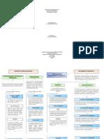 MAPA CONCEPTUAL - TRATAMIENTOS TERMICOS.pdf
