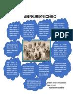INFOGRAFIA ECONOMIA POLITICA 2