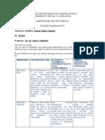 Cuadro comparativo PV Unidad 1.docx