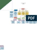 Diagrama en blanco (1).pdf