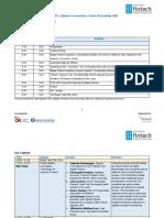 Indonesia_Fintech_Summit_2019_Conference_Agenda.pdf