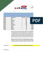 Prueba Ofimatica 2 Ceutec, Formulas Sumar.si, graficos