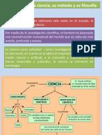 Resumen de Ciencia - metodo y filosofia - Bunge