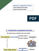 SUELO_3.1_Composición_del_suelo._Fracción_inorgánica.pdf