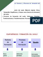 Edafogénesis_Factores_y_Procesos_de_formación