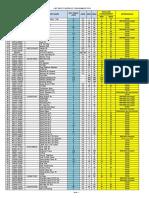 List Data Kalibrasi Part Consignment VS ITC MM-1.xlsx
