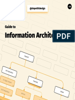 Information Architect.pdf