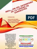210911788-Medicion-del-desempeno-de-la-cadena-de-suministro
