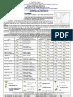 Pagasa Public Weather Forecast 01-03-2011
