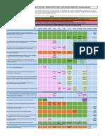 2016-12-01_05(3) - Appendix 3. PSA action plan gantt chart