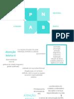 PNAB - PARTE 1.pdf