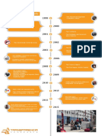 Hitos-Misiones1.pdf