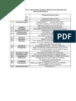 Forme_livrare_Medicamente_cu_influenta_asupra_singelui_si_organelor_hematopoetice