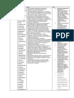 Фгос таблица