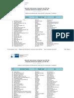TOP100 Empresas ALEMANAS en españa.pdf
