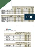 1_Ranking_Compuesto 2020-1