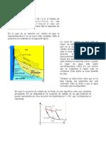 Diagramas P-V