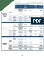 Tratamiento impositivo Instrumentos que son operados en BOLSA Arg. AÑO 2019