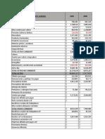 Parcial contabilidad