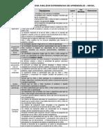Lista de cotejos para analizar experiencias de aprendizaje - 1