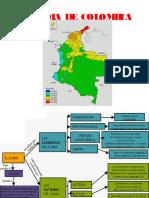 EL CLIMA EN COLOMBIA