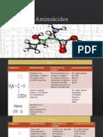 aminoacidos trabajo 20 aminoacidos sabado 16 de marzo del 2020.pdf