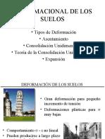 Deformacion_de_suelos_