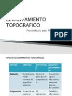 levantamiento topografico.pptx