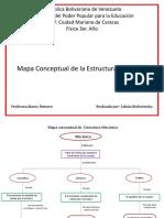 mapa conceptual de la estructura mecánica y de las leyes de newton.pptx