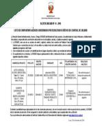 ALERTA_41-16 CONTROL DE CALIDAD