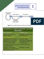 Biochemistry Kaplan (AutoRecovered).docx
